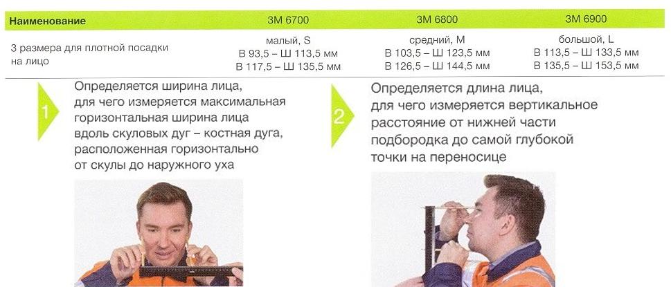 Как подобрать размер маски 3М